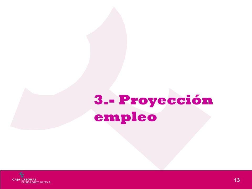 13 3.- Proyección empleo
