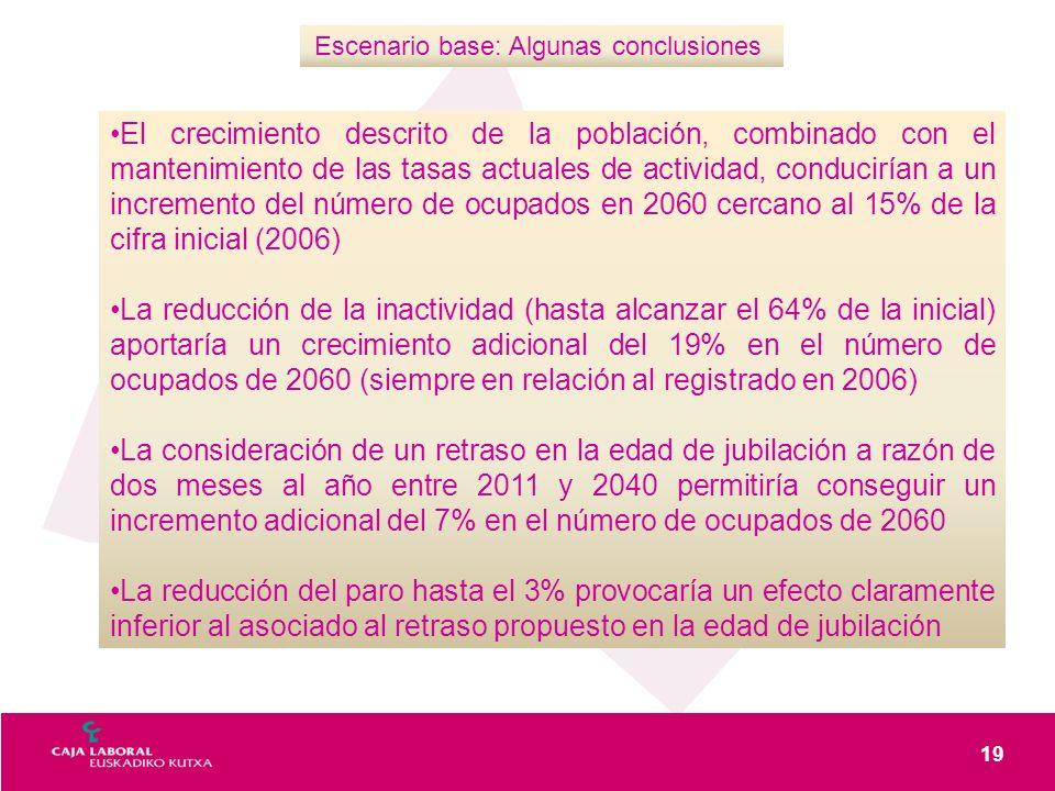19 Escenario base: Algunas conclusiones El crecimiento descrito de la población, combinado con el mantenimiento de las tasas actuales de actividad, co
