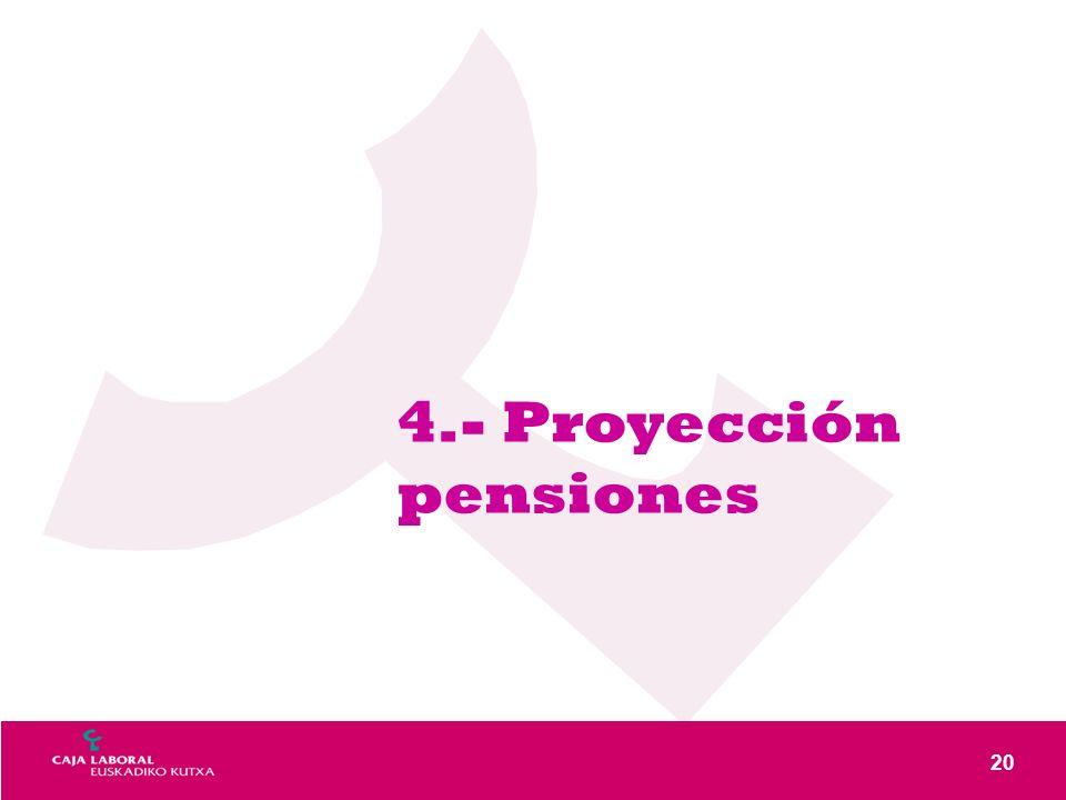 20 4.- Proyección pensiones