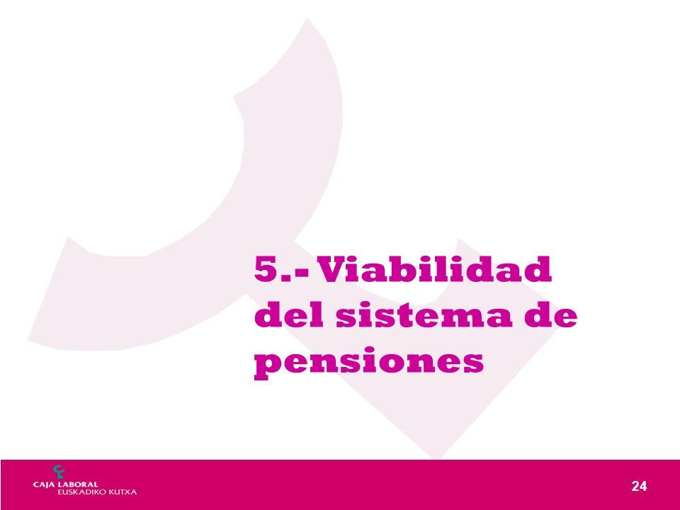 24 5.- Viabilidad del sistema de pensiones