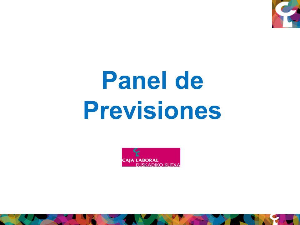 Panel de Previsiones