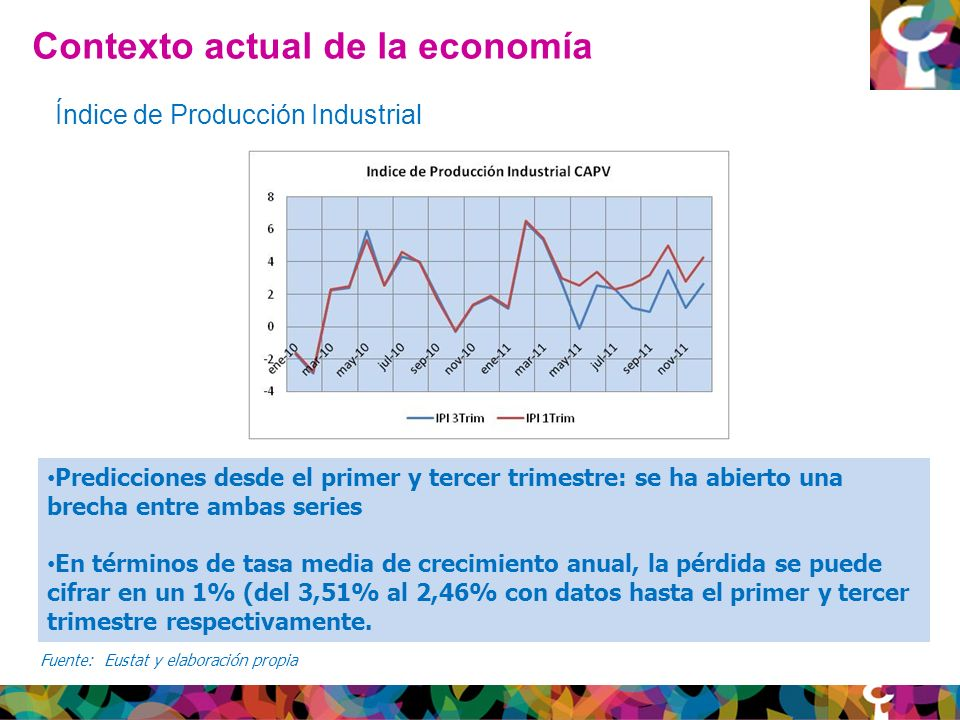 Fuente: Eustat y elaboración propia Contexto actual de la economía Índice de Producción Industrial Predicciones desde el primer y tercer trimestre: se ha abierto una brecha entre ambas series En términos de tasa media de crecimiento anual, la pérdida se puede cifrar en un 1% (del 3,51% al 2,46% con datos hasta el primer y tercer trimestre respectivamente.