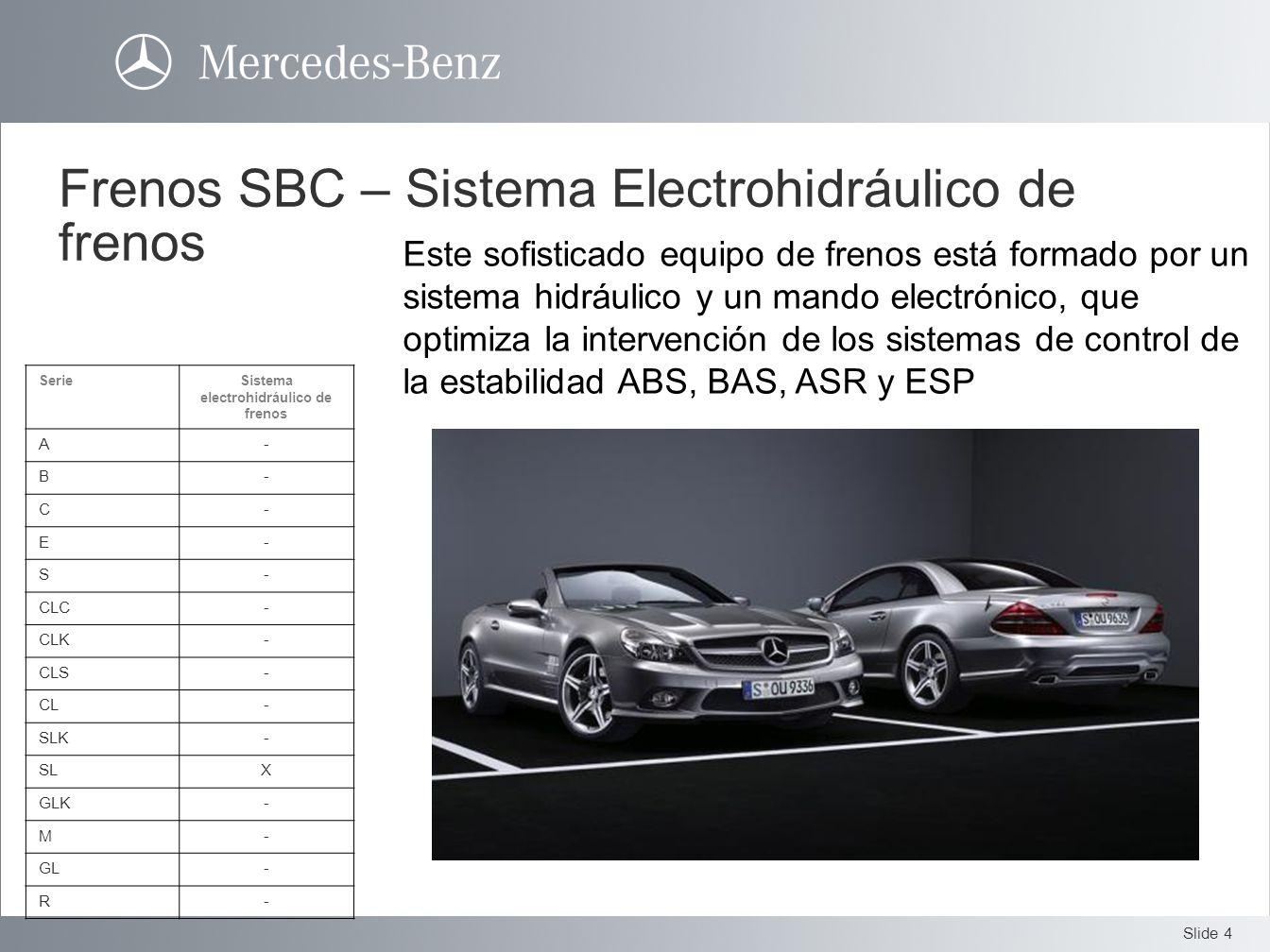 Slide 4 Frenos SBC – Sistema Electrohidráulico de frenos Este sofisticado equipo de frenos está formado por un sistema hidráulico y un mando electróni