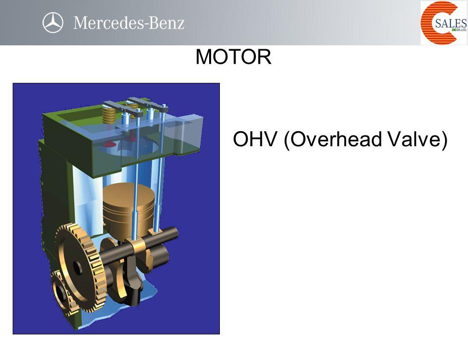 OHV (Overhead Valve) MOTOR