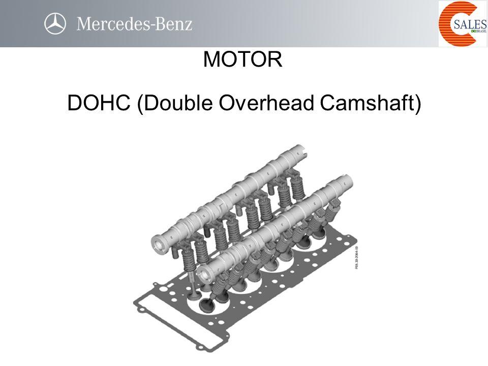 DOHC (Double Overhead Camshaft) MOTOR