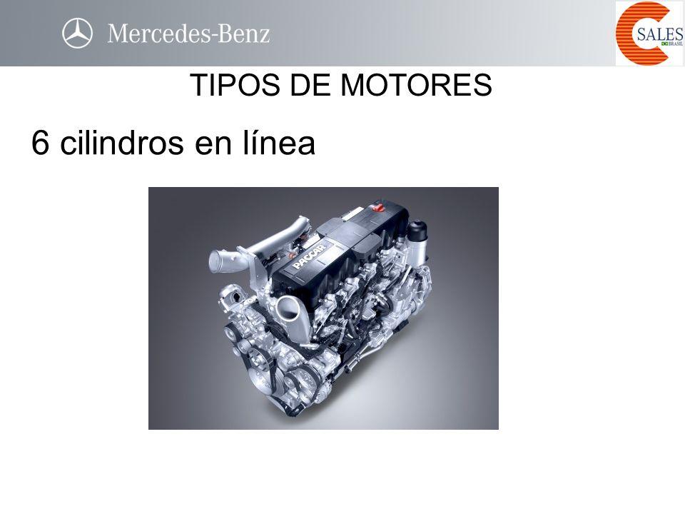 6 cilindros en línea TIPOS DE MOTORES