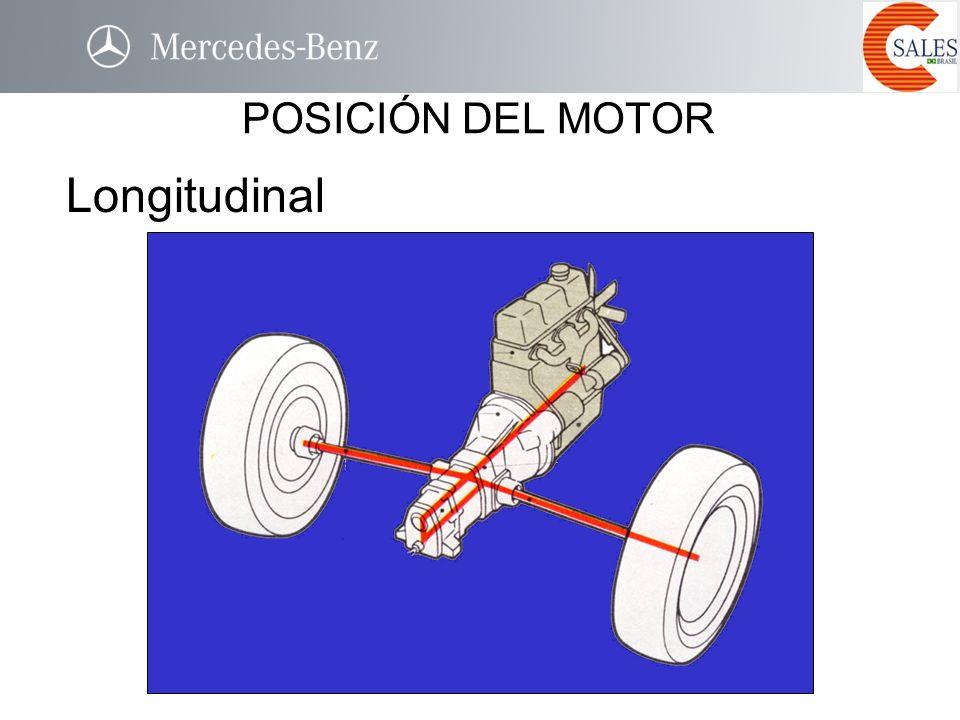 Longitudinal POSICIÓN DEL MOTOR