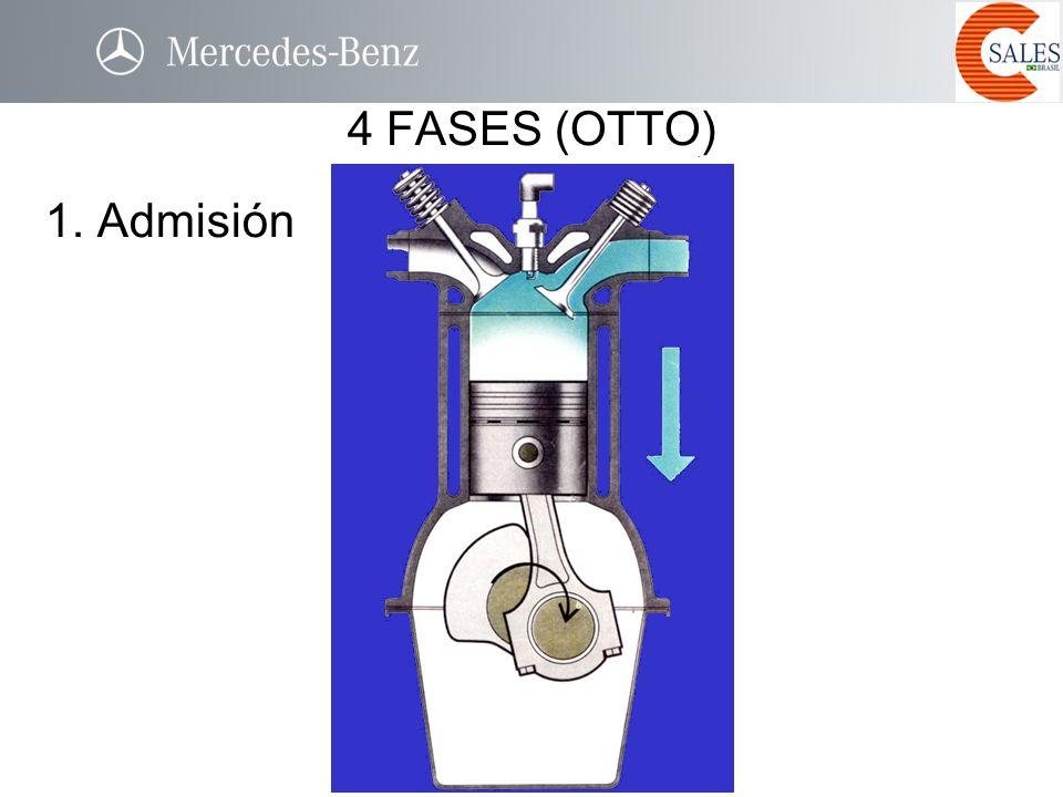 4 FASES (OTTO) 1. Admisión