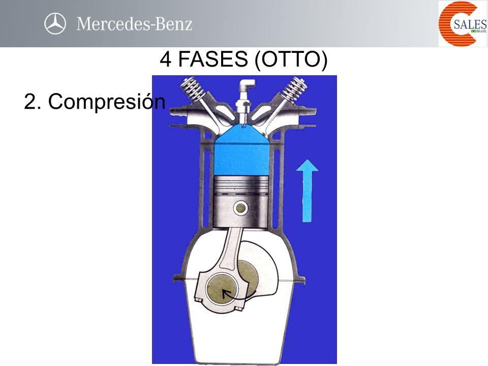 2. Compresión CICLO DE 4 TEMPOS (OTTO) 4 FASES (OTTO)
