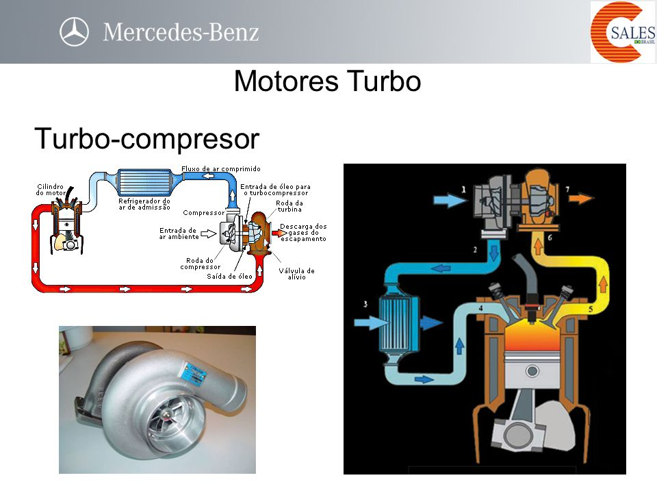 Turbo-compresor Motores Turbo