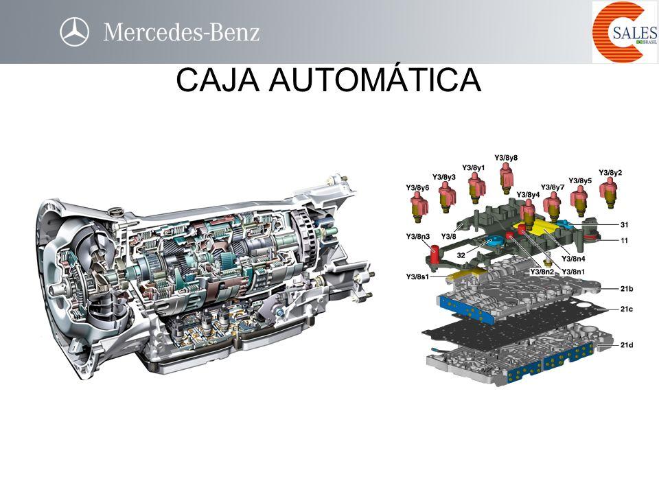 CAJA AUTOMÁTICA