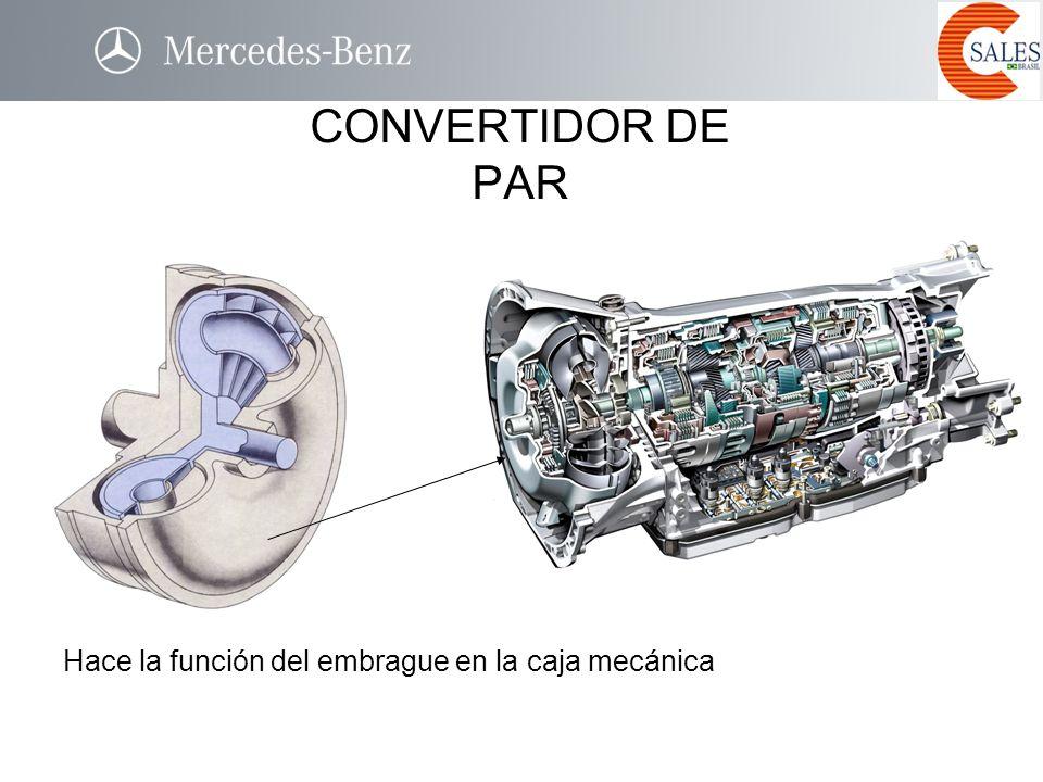 CONVERTIDOR DE PAR Hace la función del embrague en la caja mecánica