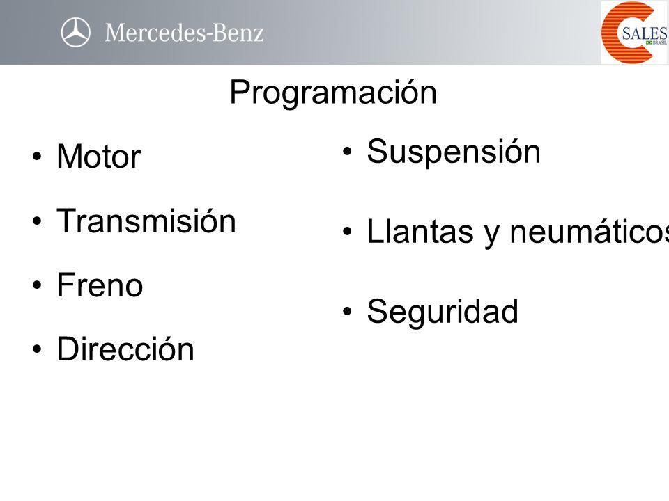 Motor Transmisión Freno Dirección Programación Suspensión Llantas y neumáticos Seguridad