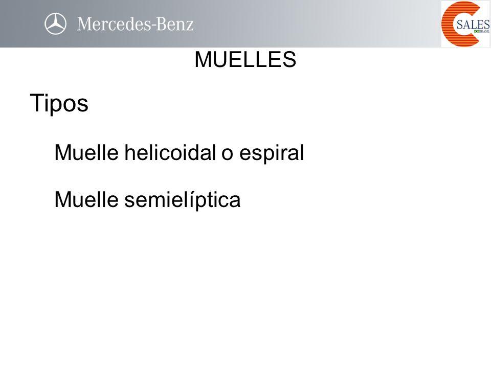 MUELLES Tipos Muelle helicoidal o espiral Muelle semielíptica