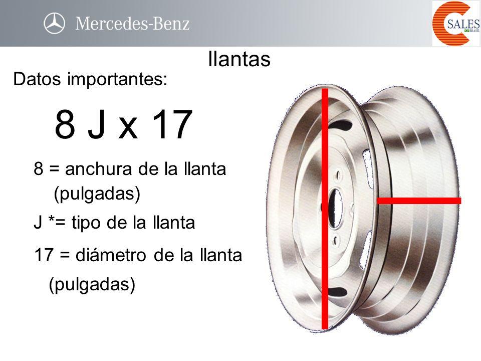 llantas Datos importantes: 8 J x 17 8 = anchura de la llanta (pulgadas) J *= tipo de la llanta 17 = diámetro de la llanta (pulgadas)