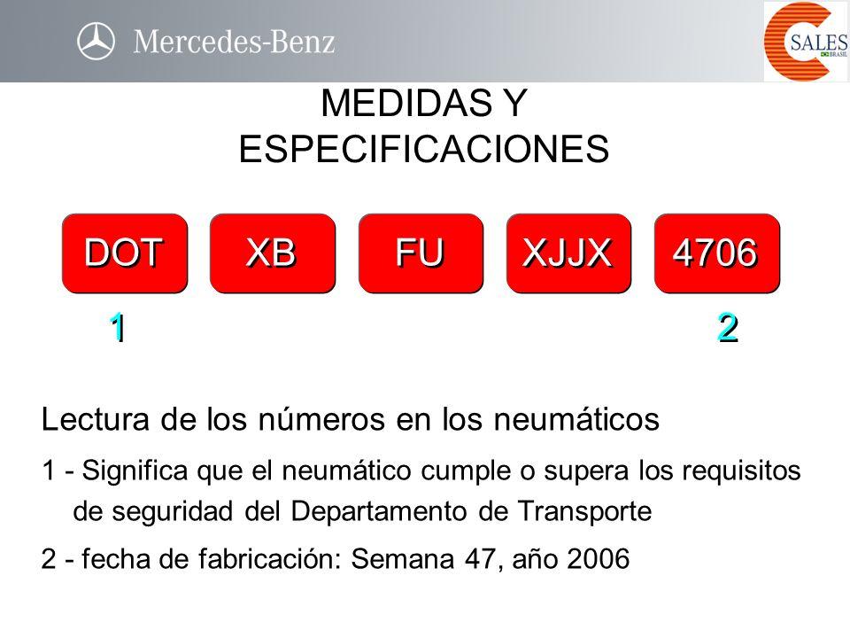 DOT XB FU XJJX 4706 1 1 2 2 Lectura de los números en los neumáticos 1 - Significa que el neumático cumple o supera los requisitos de seguridad del De
