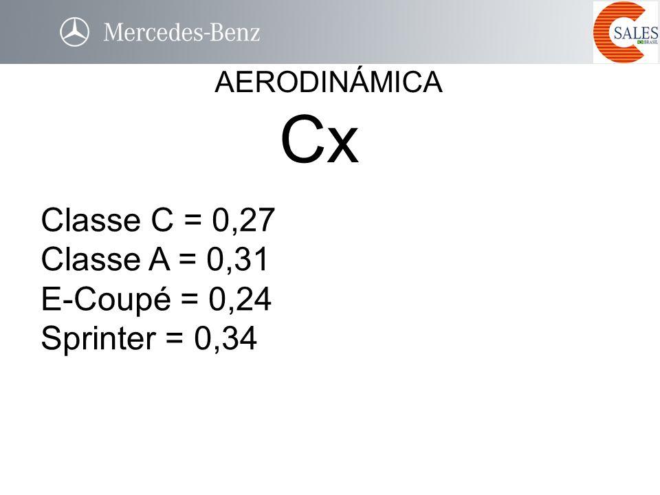 Cx AERODINÁMICA Classe C = 0,27 Classe A = 0,31 E-Coupé = 0,24 Sprinter = 0,34