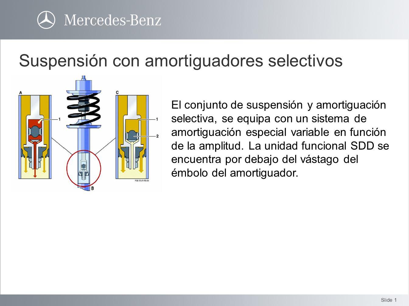 Slide 1 Suspensión con amortiguadores selectivos El conjunto de suspensión y amortiguación selectiva, se equipa con un sistema de amortiguación especi