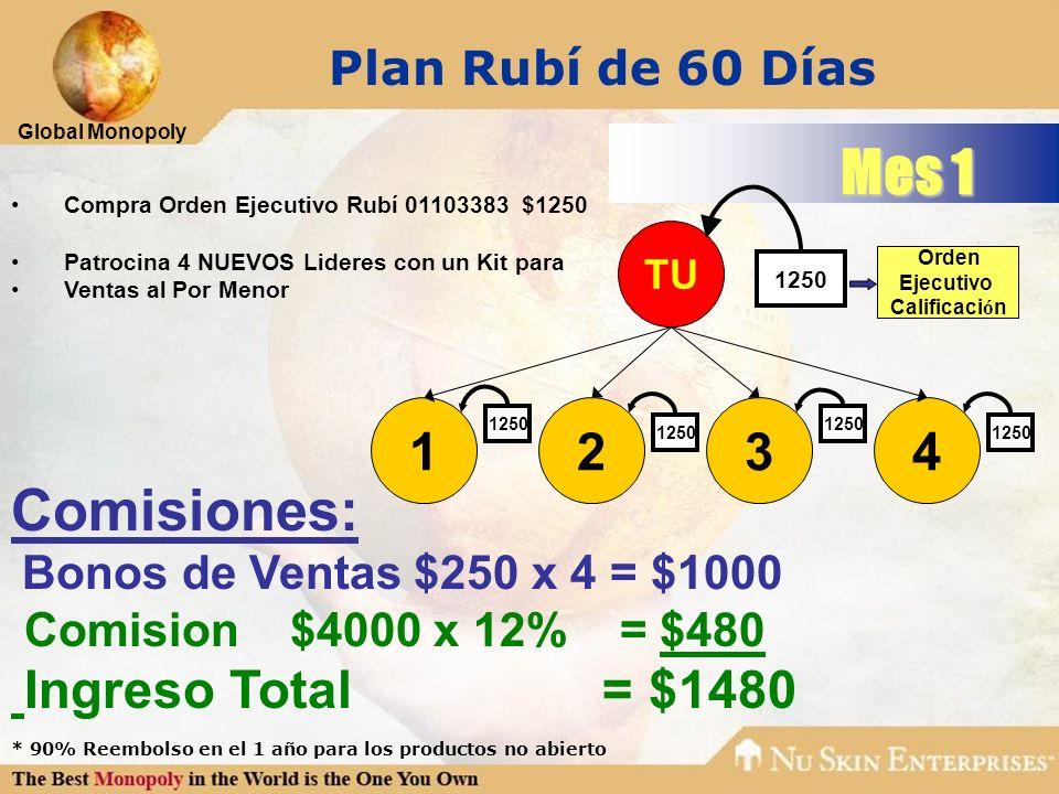Global Monopoly Comisiones: Bonos de Ventas $250 x 4 = $1000 Comision $4000 x 12% = $480 Ingreso Total = $1480 Compra Orden Ejecutivo Rubí 01103383 $1