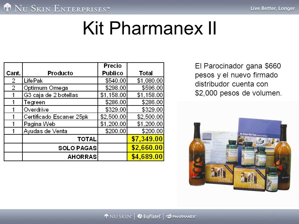 Kit Pharmanex II El Parocinador gana $660 pesos y el nuevo firmado distribudor cuenta con $2,000 pesos de volumen.