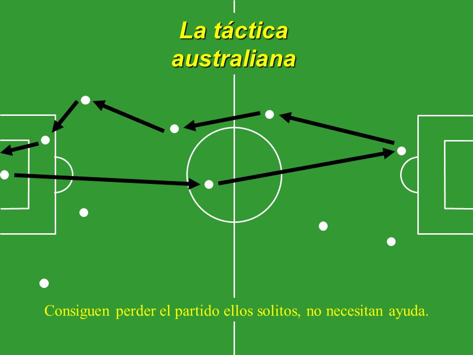 La táctica francesa En su táctica, prueban todas las hipótesis posibles.
