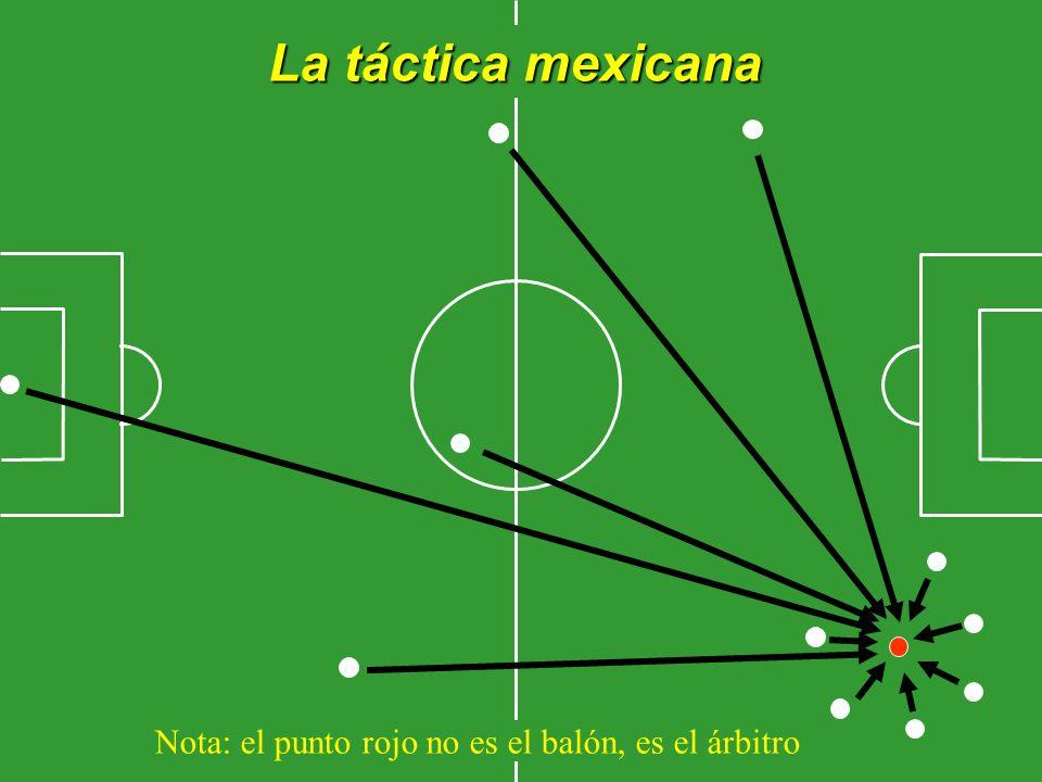 La táctica española Quedarse en casa y ver los partidos del resto en la tele…...
