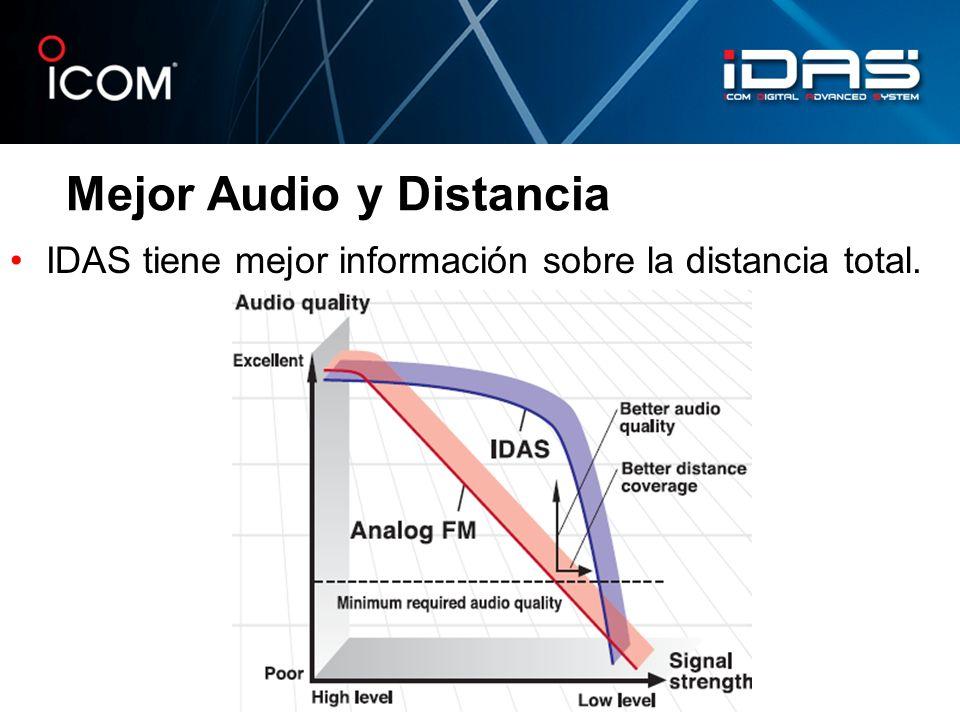 Mejor Audio y Distancia IDAS tiene mejor información sobre la distancia total.