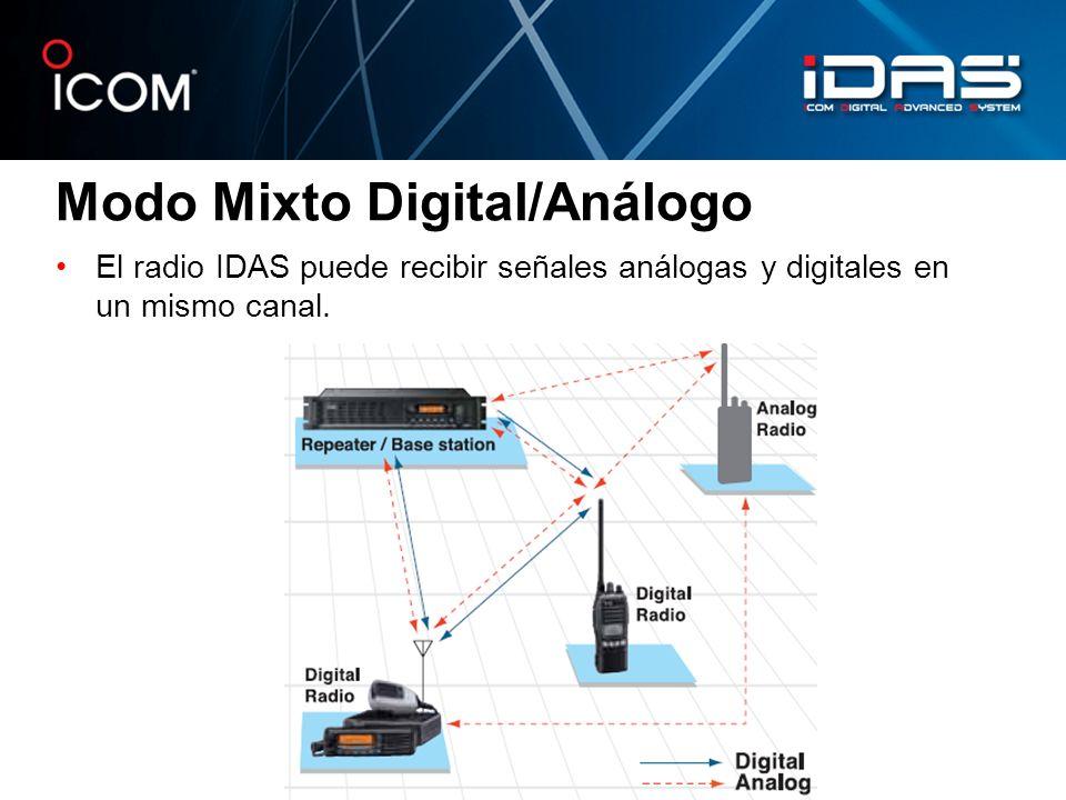 Modo Mixto Digital/Análogo El radio IDAS puede recibir señales análogas y digitales en un mismo canal.