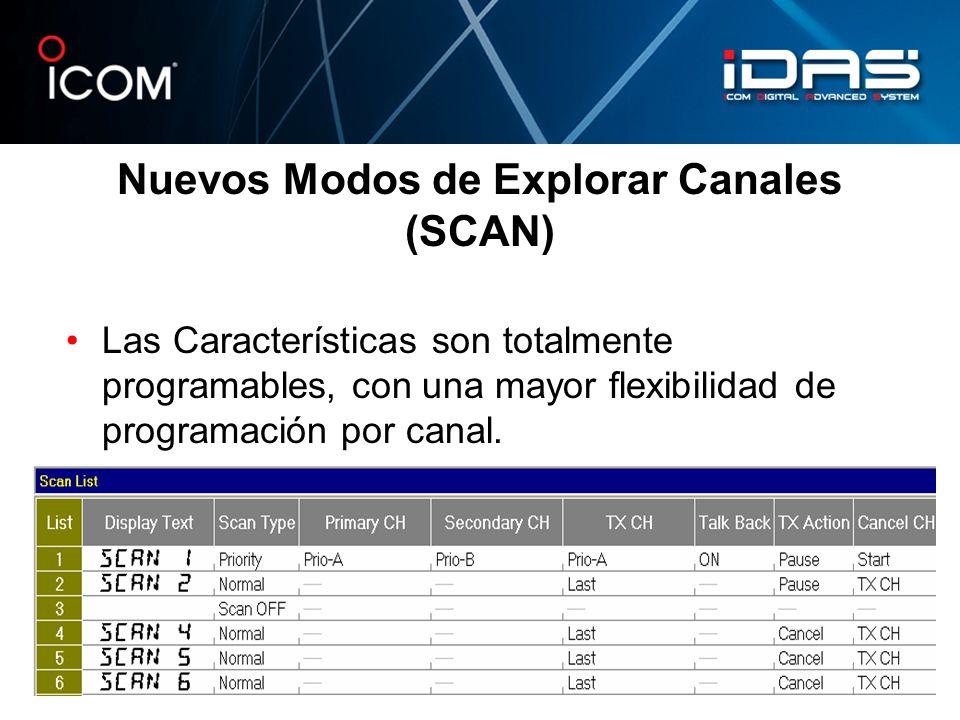 Nuevos Modos de Explorar Canales (SCAN) Las Características son totalmente programables, con una mayor flexibilidad de programación por canal.