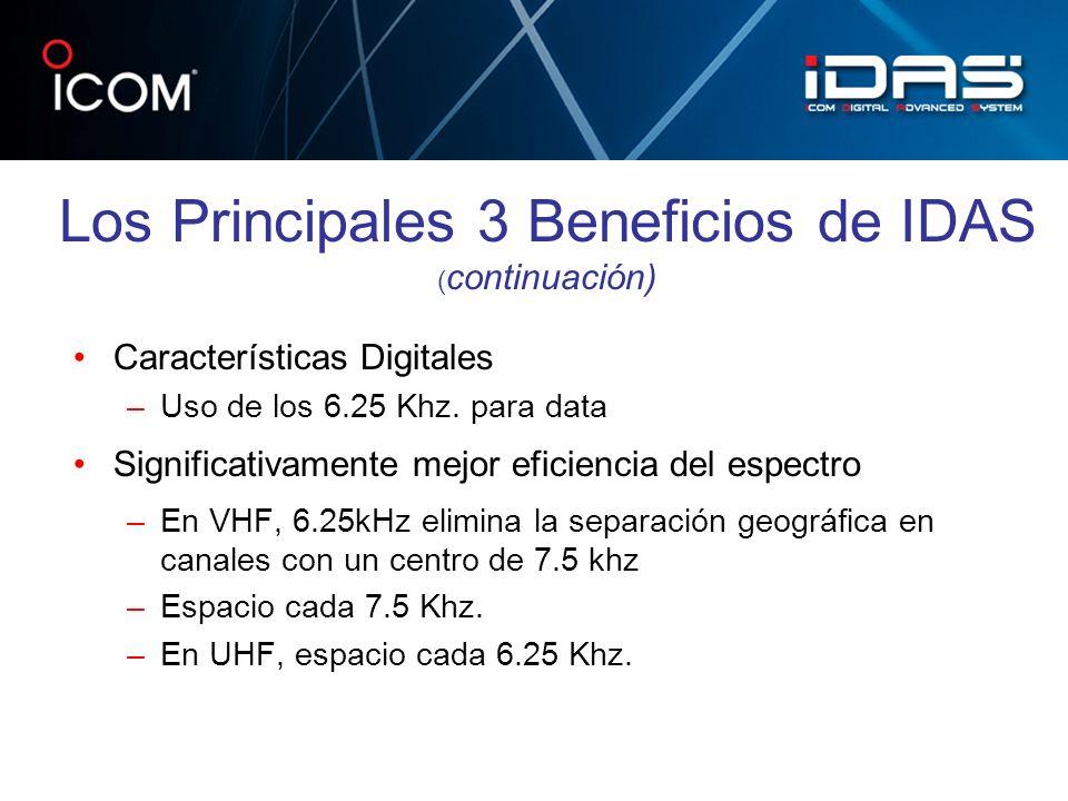 Características Digitales –Uso de los 6.25 Khz. para data Significativamente mejor eficiencia del espectro –En VHF, 6.25kHz elimina la separación geog