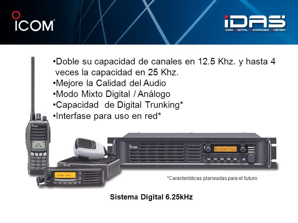 *Características planeadas para el futuro Doble su capacidad de canales en 12.5 Khz. y hasta 4 veces la capacidad en 25 Khz. Mejore la Calidad del Aud