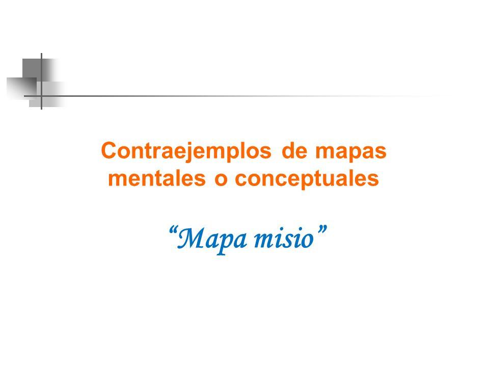 Contraejemplos de mapas mentales o conceptuales Mapa misio