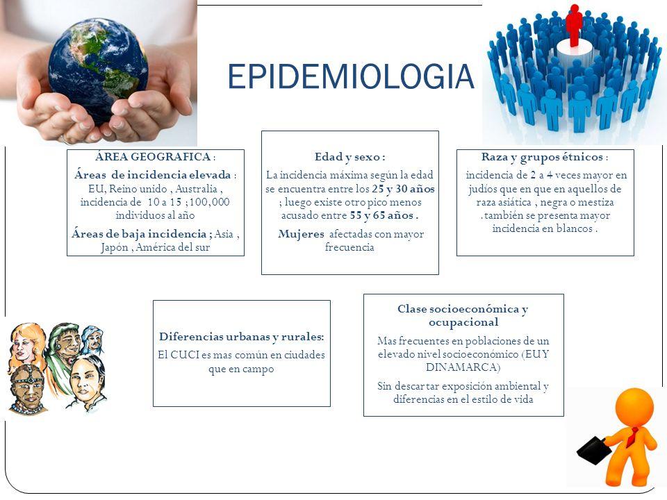 EPIDEMIOLOGIA ÁREA GEOGRAFICA : Áreas de incidencia elevada : EU, Reino unido, Australia, incidencia de 10 a 15 ;100,000 individuos al año Áreas de ba