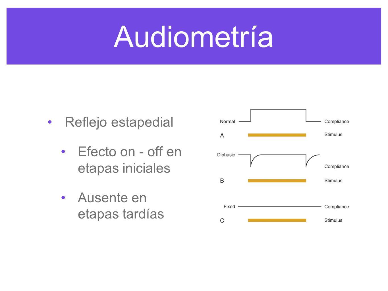 Audiometría Reflejo estapedial Efecto on - off en etapas iniciales Ausente en etapas tardías