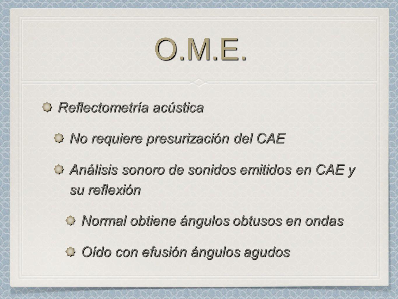 O.M.E.O.M.E. Reflectometría acústica No requiere presurización del CAE Análisis sonoro de sonidos emitidos en CAE y su reflexión Normal obtiene ángulo