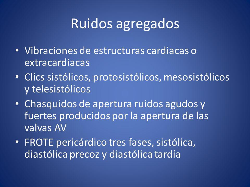 Ruidos agregados Vibraciones de estructuras cardiacas o extracardiacas Clics sistólicos, protosistólicos, mesosistólicos y telesistólicos Chasquidos d