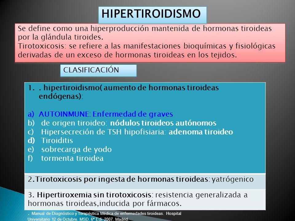 Se define como una hiperproducción mantenida de hormonas tiroideas por la glándula tiroides. Tirotoxicosis: se refiere a las manifestaciones bioquímic