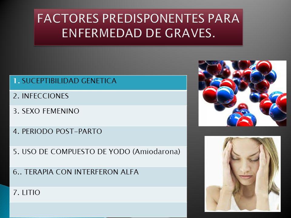 1. SUCEPTIBILIDAD GENETICA 2. INFECCIONES 3. SEXO FEMENINO 4. PERIODO POST-PARTO 5. USO DE COMPUESTO DE YODO (Amiodarona) 6.. TERAPIA CON INTERFERON A