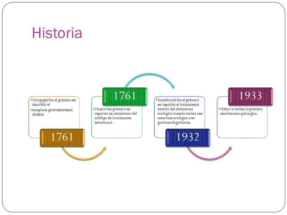 Historia Morgagni fue el primero en describir el neoplasia gastrointestinal distinta 1761 Munro fue primero en reportar un leiomioma del esófago de lo