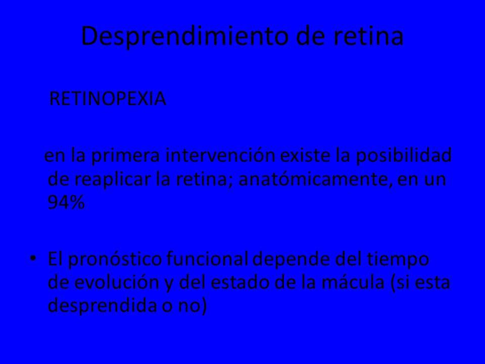 Desprendimiento de retina RETINOPEXIA en la primera intervención existe la posibilidad de reaplicar la retina; anatómicamente, en un 94% El pronóstico