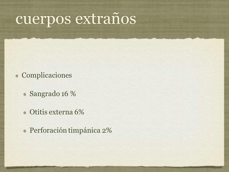 Complicaciones Sangrado 16 % Otitis externa 6% Perforación timpánica 2% Complicaciones Sangrado 16 % Otitis externa 6% Perforación timpánica 2%