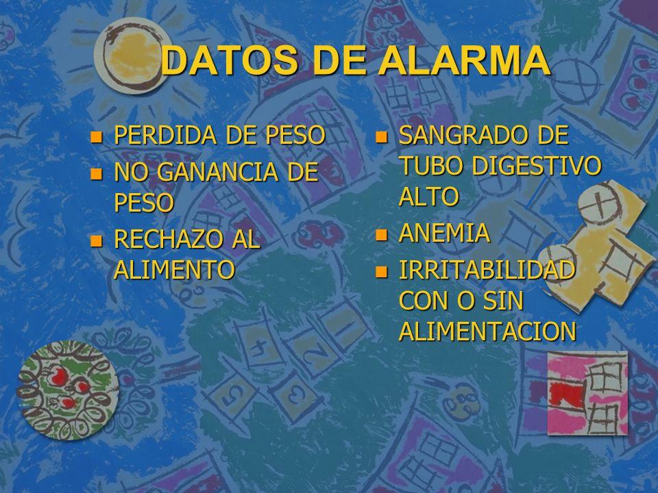 DATOS DE ALARMA n PERDIDA DE PESO n NO GANANCIA DE PESO n RECHAZO AL ALIMENTO n SANGRADO DE TUBO DIGESTIVO ALTO n ANEMIA n IRRITABILIDAD CON O SIN ALIMENTACION