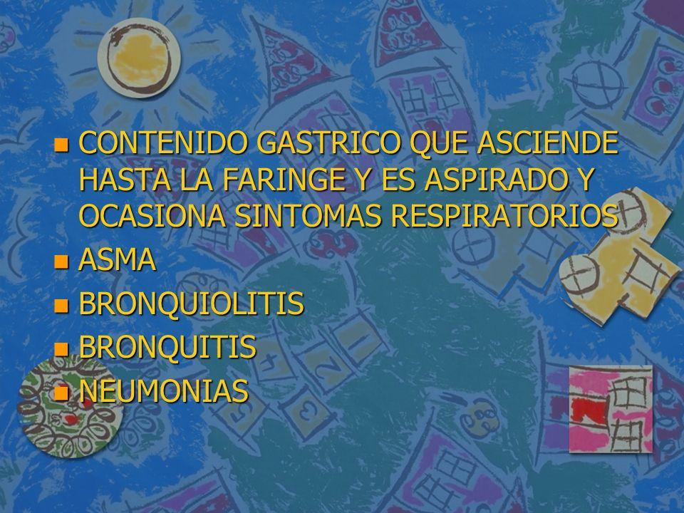 n CONTENIDO GASTRICO QUE ASCIENDE HASTA LA FARINGE Y ES ASPIRADO Y OCASIONA SINTOMAS RESPIRATORIOS n ASMA n BRONQUIOLITIS n BRONQUITIS n NEUMONIAS