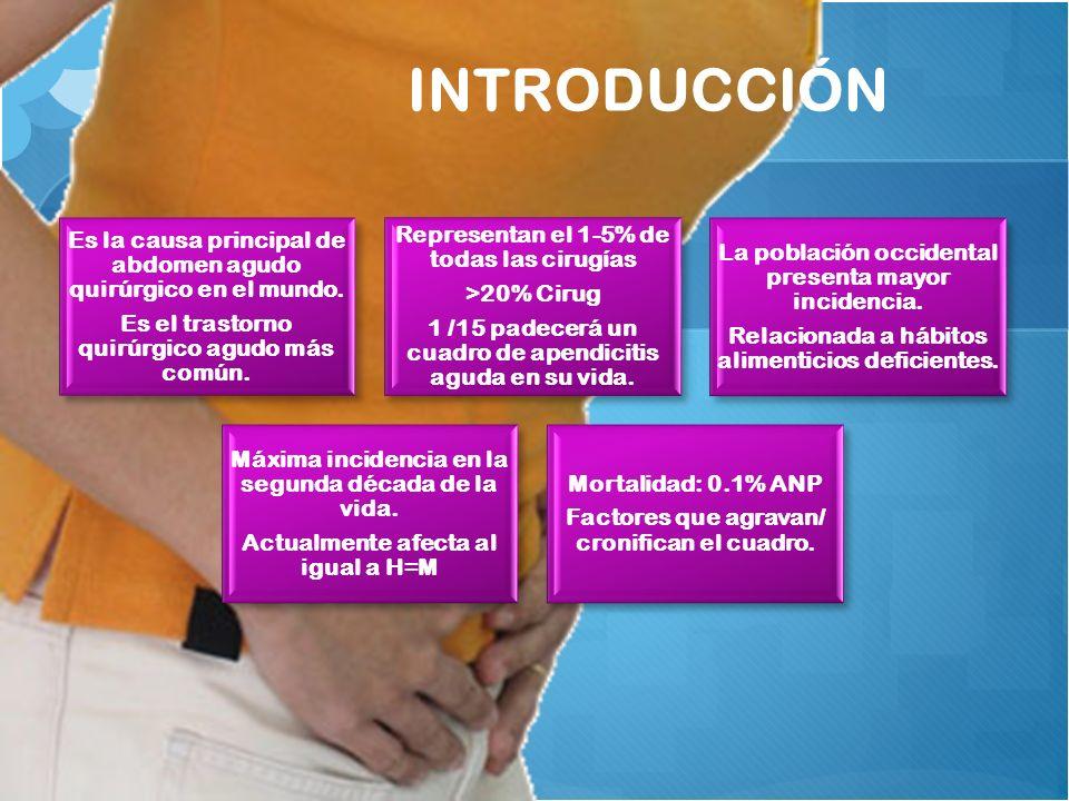 INTRODUCCIÓN Es la causa principal de abdomen agudo quirúrgico en el mundo. Es el trastorno quirúrgico agudo más común. Representan el 1-5% de todas l