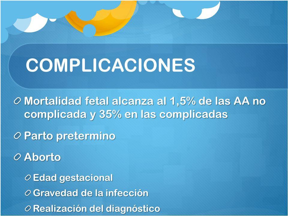 COMPLICACIONES Mortalidad fetal alcanza al 1,5% de las AA no complicada y 35% en las complicadas Parto pretermino Aborto Edad gestacional Gravedad de