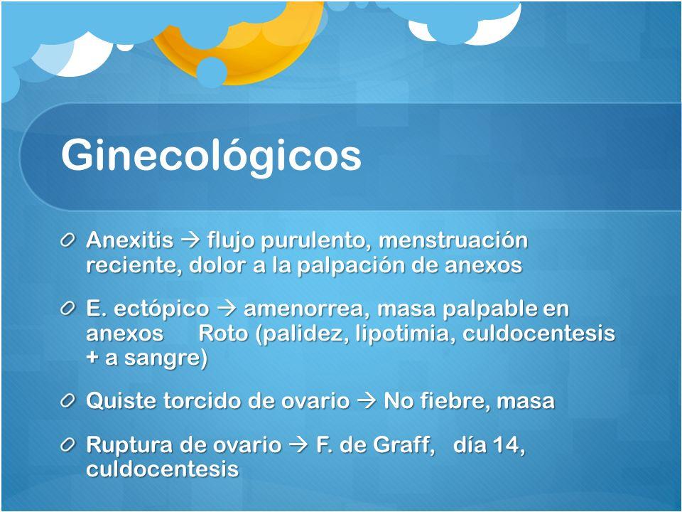 Ginecológicos Anexitis flujo purulento, menstruación reciente, dolor a la palpación de anexos E. ectópico amenorrea, masa palpable en anexos Roto (pal