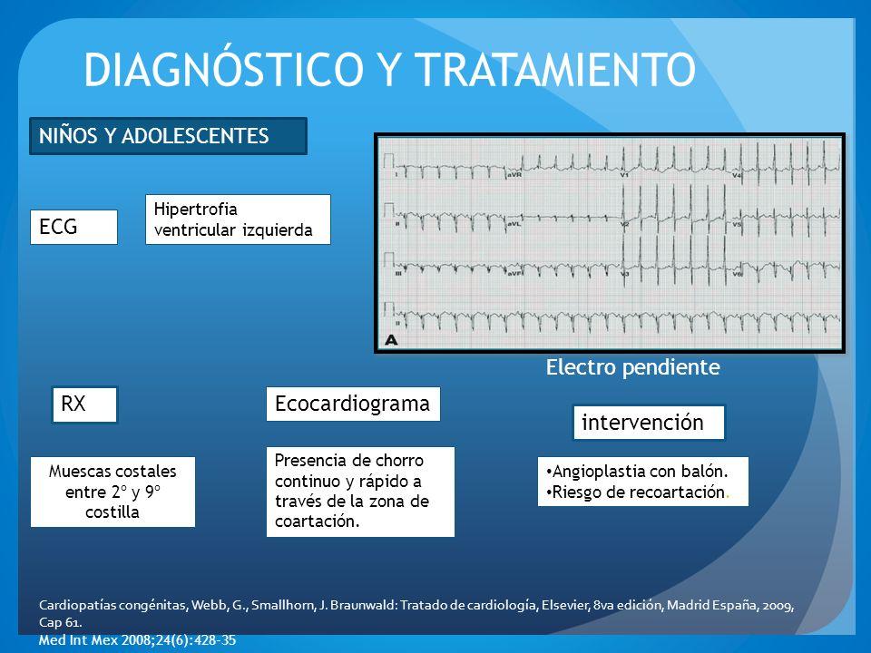 DIAGNÓSTICO Y TRATAMIENTO NIÑOS Y ADOLESCENTES ECG Hipertrofia ventricular izquierda RX Muescas costales entre 2º y 9º costilla Ecocardiograma Presenc