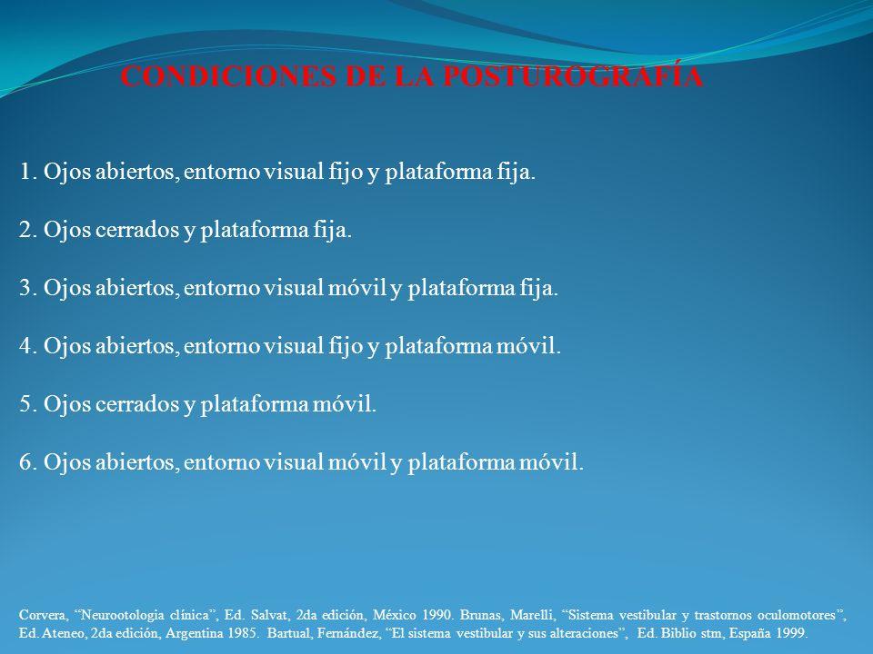 CONDICIONES DE LA POSTUROGRAFÍA 1. Ojos abiertos, entorno visual fijo y plataforma fija. 2. Ojos cerrados y plataforma fija. 3. Ojos abiertos, entorno