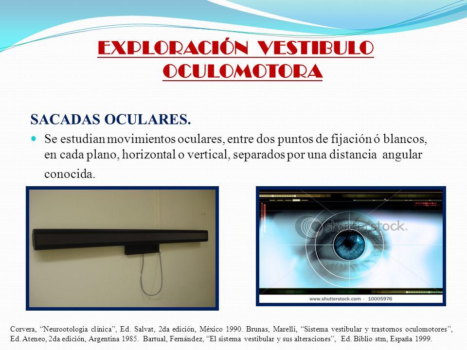 EXPLORACIÓN VESTIBULO OCULOMOTORA SACADAS OCULARES. Se estudian movimientos oculares, entre dos puntos de fijación ó blancos, en cada plano, horizonta