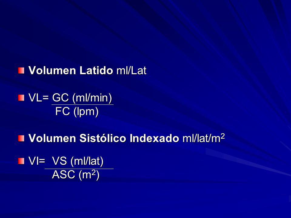 Volumen Latido ml/Lat VL= GC (ml/min) FC (lpm) FC (lpm) Volumen Sistólico Indexado ml/lat/m 2 VI= VS (ml/lat) ASC (m 2 ) ASC (m 2 )
